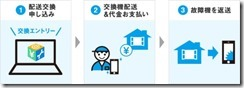 softbank-step[1]